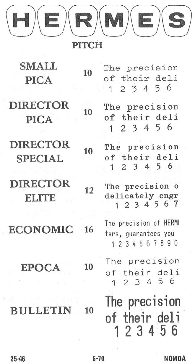 Olivetti Font Styles