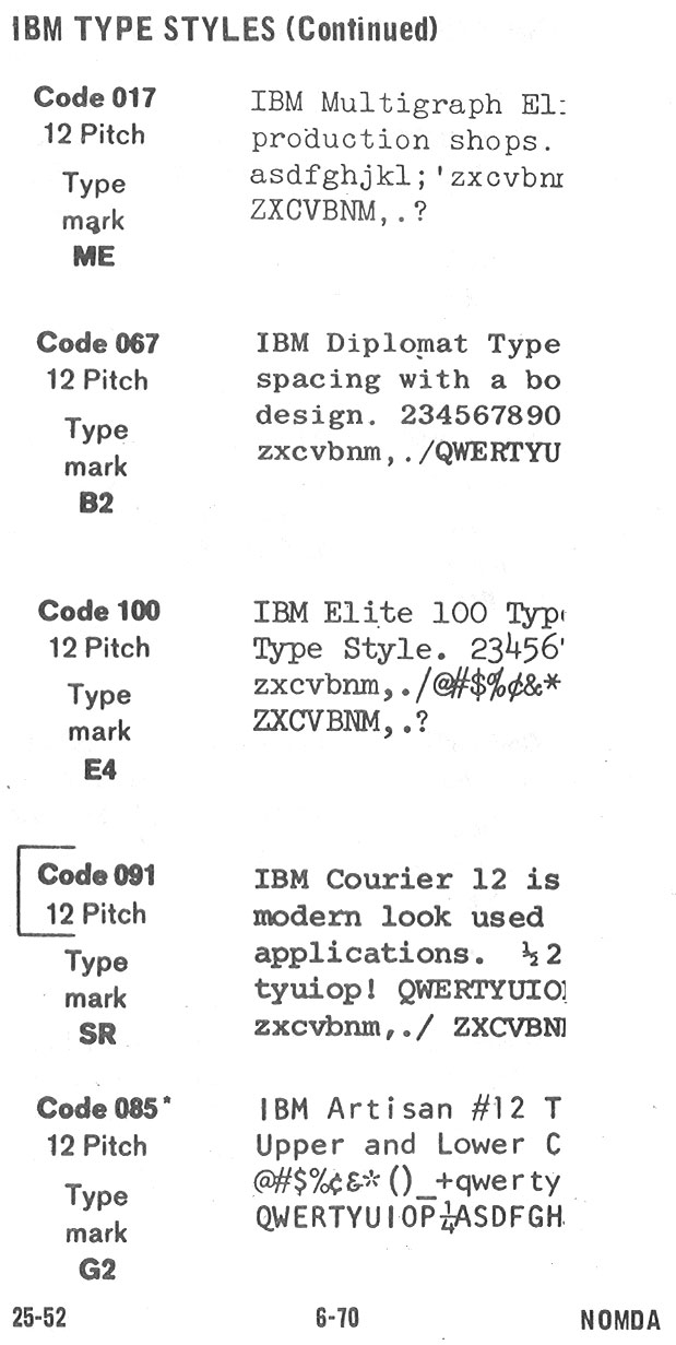 1964 NOMDA Blue Book: IBM Font Styles | To Type, Shoot