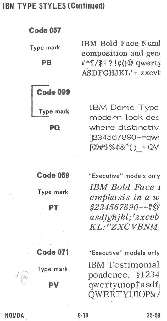 1964 Nomda Blue Book  Ibm Font Styles