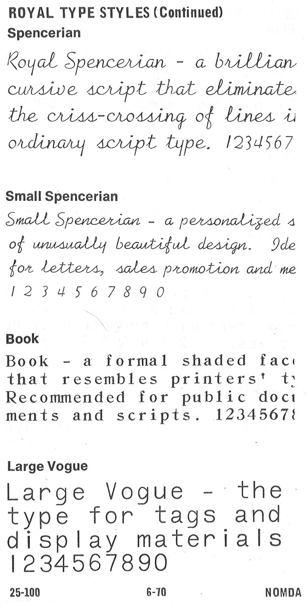 1964 NOMDA Blue Book: Royal Font Styles | To Type, Shoot Straight