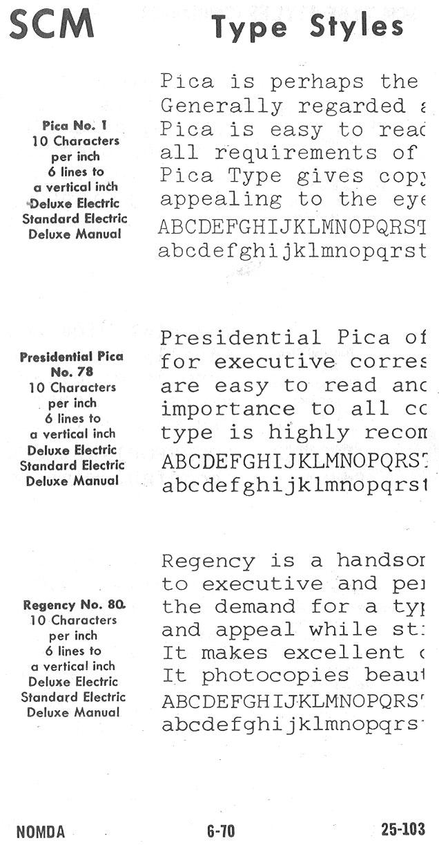 1964 NOMDA Blue Book Smith Corona SCM Font Styles