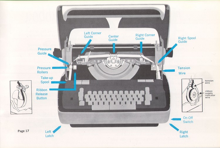 IBM-Executive-man-page-17