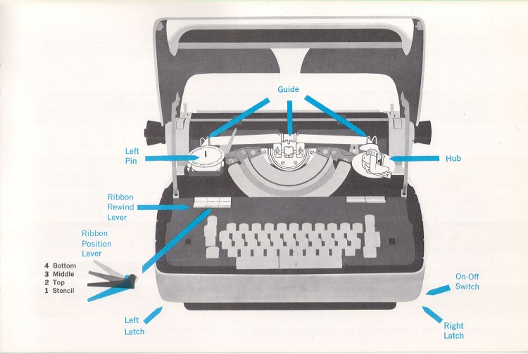 IBM Executive man page 19 750x504 IBM Executive Typewriter Operators Manual   1950s