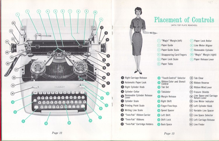 royal empress 9 750x482 Royal Empress Typewriter Owners Manual, 1961