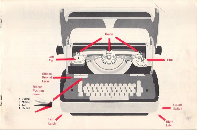 IBM-Model-C-guide-11