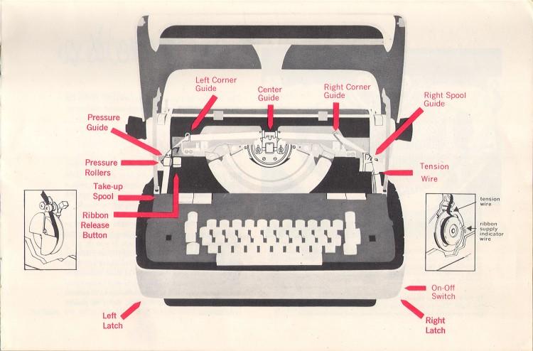 IBM-Model-C-guide-13