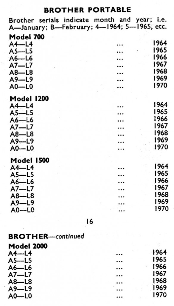 OMEF 1971: Brother Typewriters