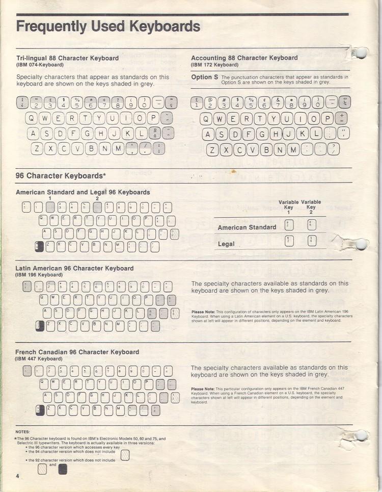 dsg-fonts-6