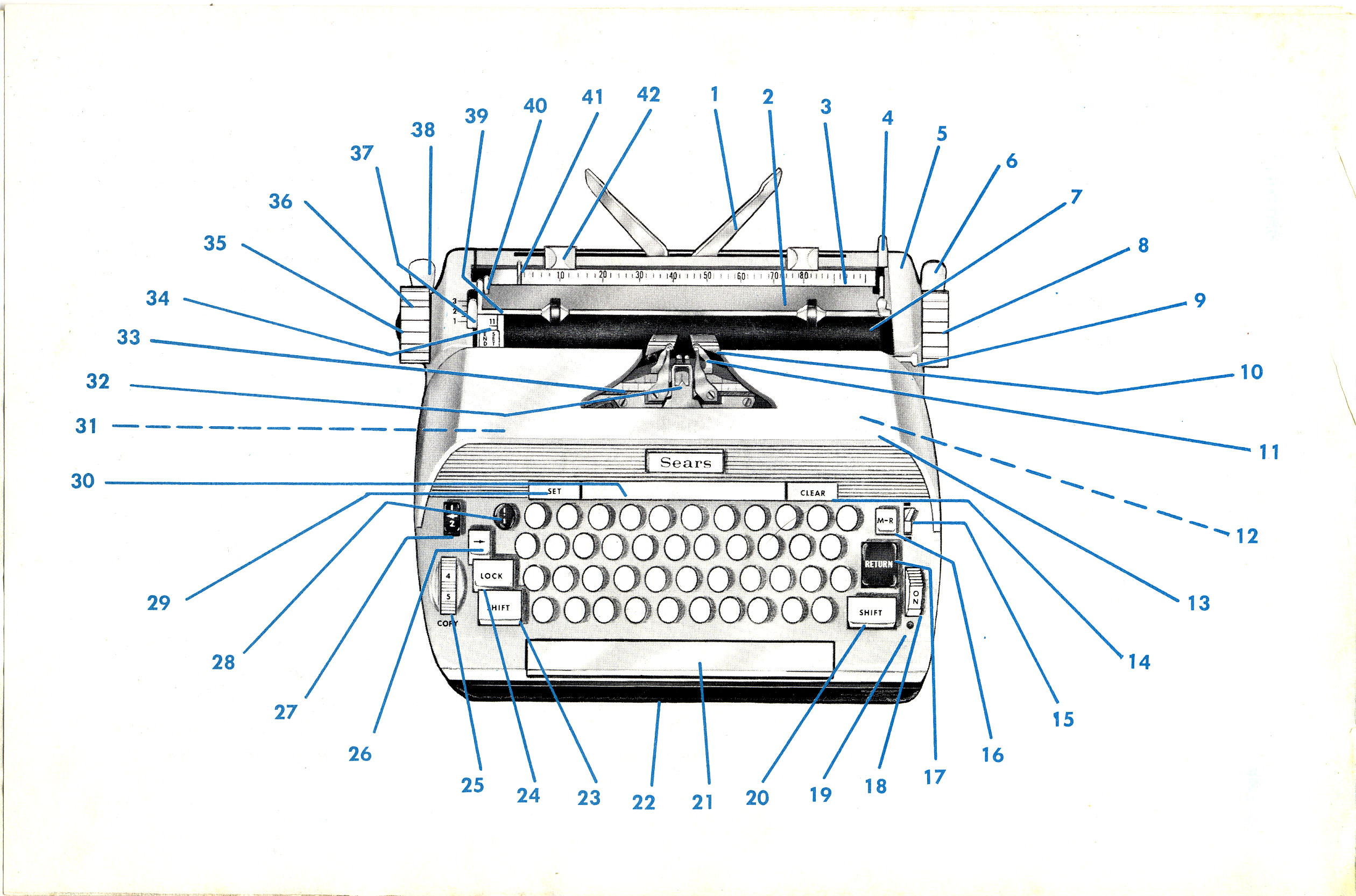 Sears Celebrity Electric Celebrity Power 12 Typewriter Ribbon FREE SHIPPING