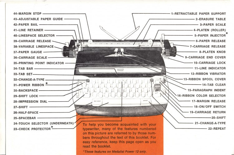 Untitled 3 750x496 Sears Medalist and Electric Power 12   Owners Manual   1968
