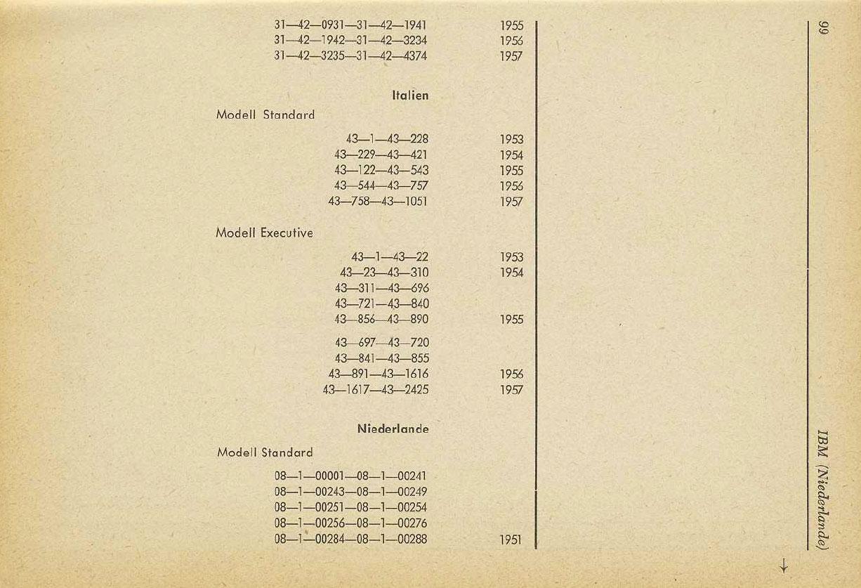 Schramm62-pg99