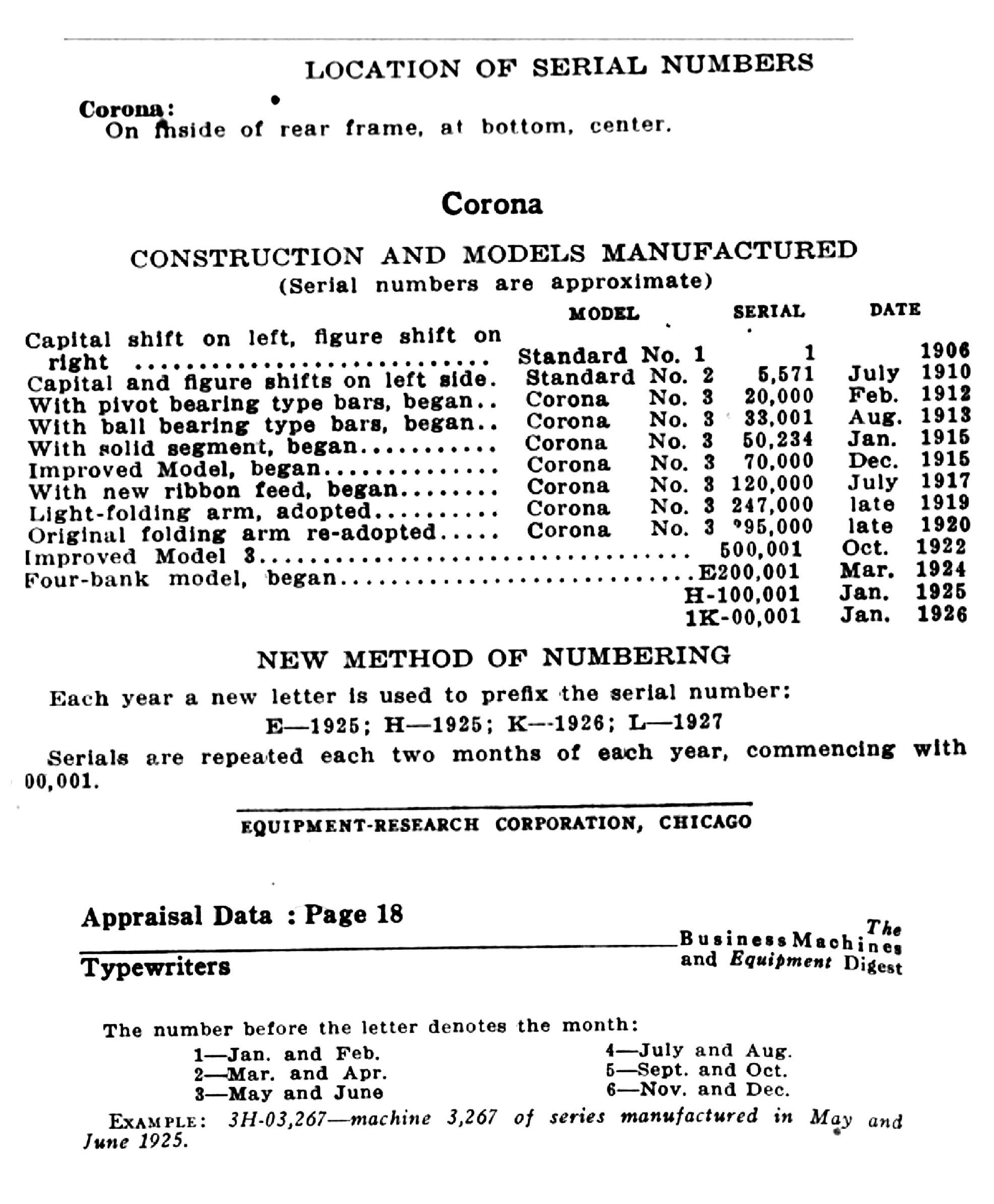 busequipdigest-1928-corona