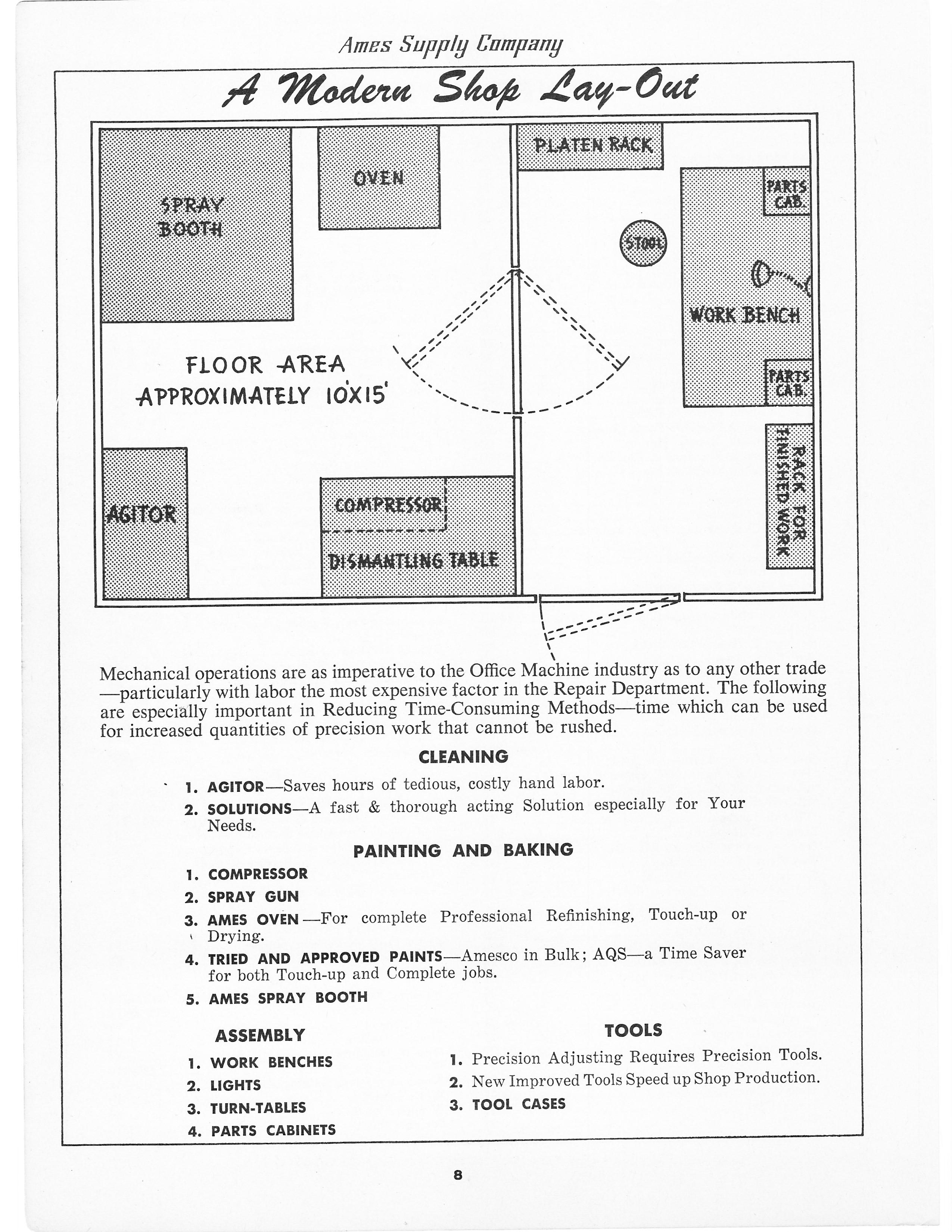 100 Ames 5 Cu Ft Total Shop Electric Ranges At